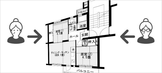 高齢者のための「ナゴヤ家ホーム」とは?